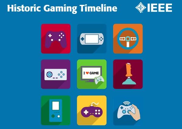 IEEE gaming timeline